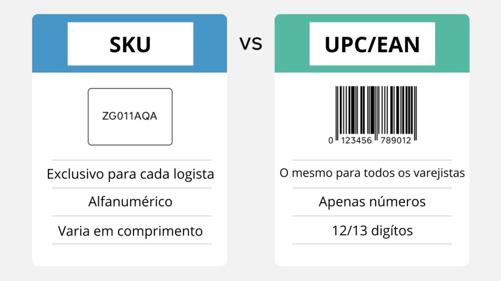 Principais diferenças entre ean/upc e sku códigos