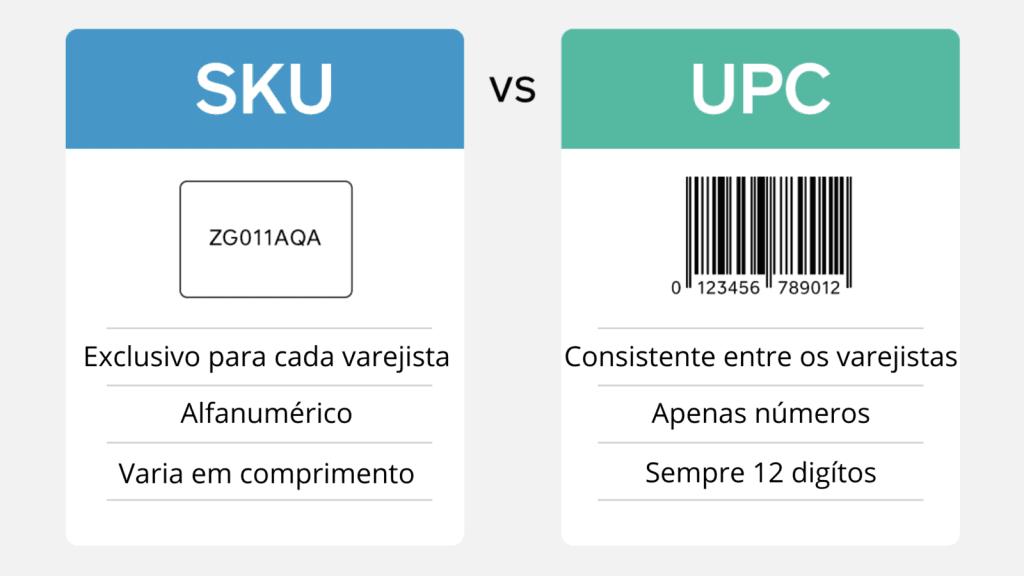 Tabela com as principais diferenças entre código SKU x UPC